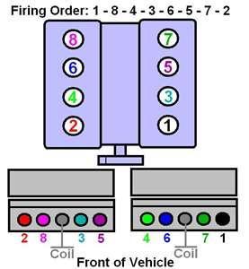 diagram to show cylinder order for new plugs 90 00 lexus ls400 rh us lexusownersclub com Lexus LS400 Parts Diagram Lexus Wiring Diagram Nakamichi C742uoa