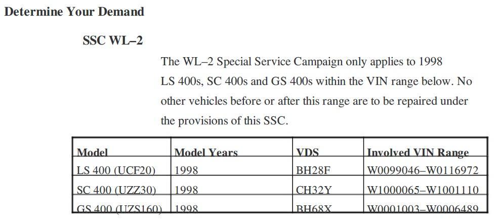 2087839217_Lexus1998LS400-GS400-SC400-SSC-ECUreplacement-VINnumberrange.jpg.ab0db1051f76e03d69822f91b4942554.jpg